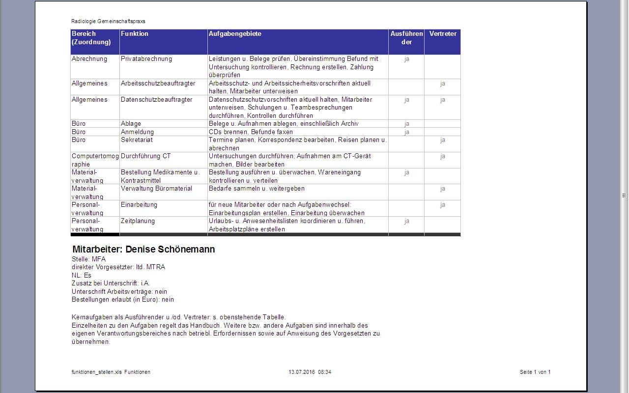 Nett Tägliche Aufgabenplaner Vorlage Ideen - Entry Level Resume ...
